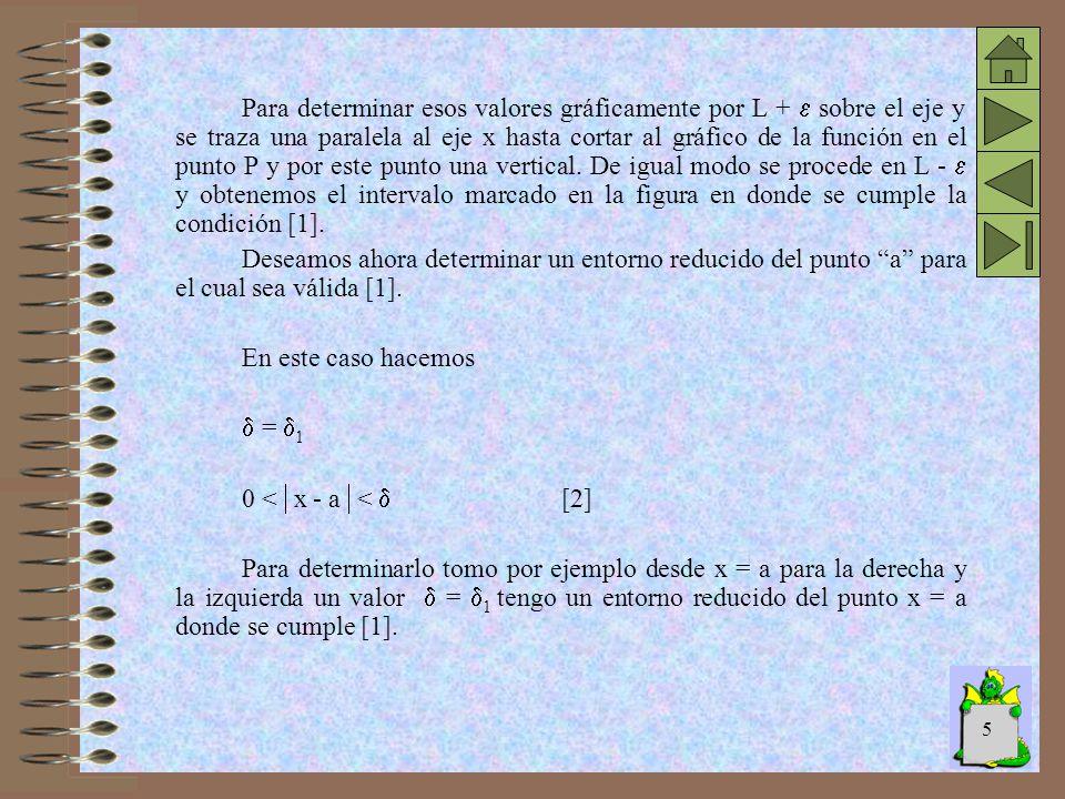 Para determinar esos valores gráficamente por L +  sobre el eje y se traza una paralela al eje x hasta cortar al gráfico de la función en el punto P y por este punto una vertical. De igual modo se procede en L -  y obtenemos el intervalo marcado en la figura en donde se cumple la condición [1].